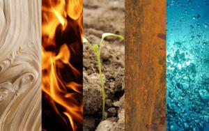 Ayurveda Elemente – die  5 Elemente die alles verbinden einfach erklärt